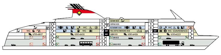 Схема парома: